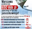 Janosikowe 2014. Warszawa zapłaci najwięcej