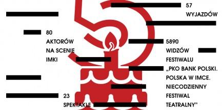 5 lat Teatru IMKA. Co nowego w kwietniu?